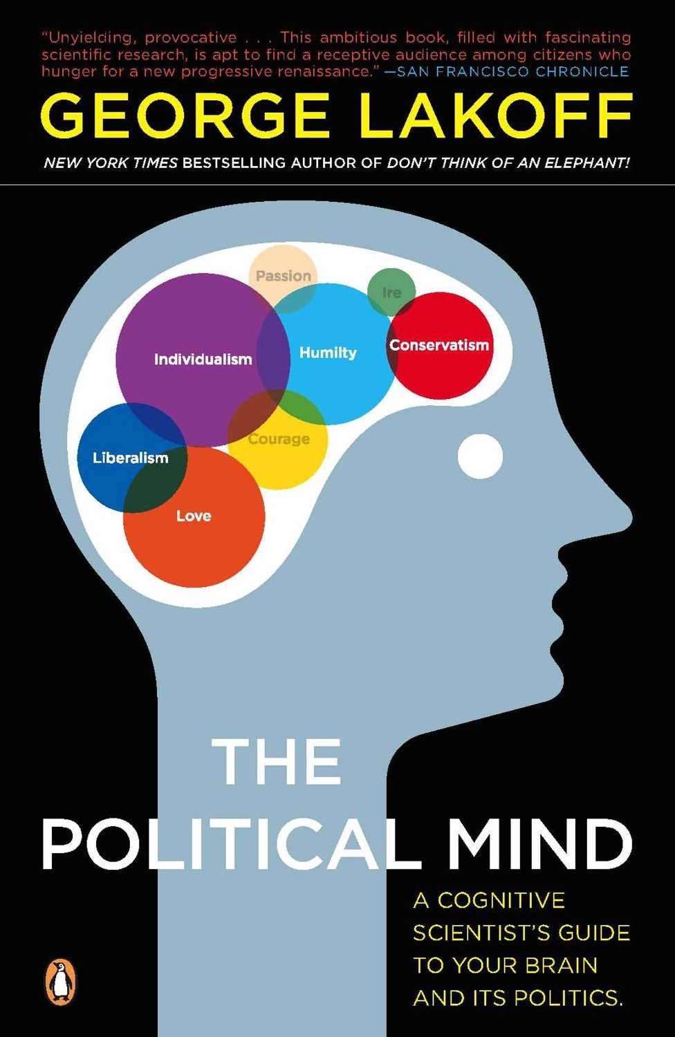 Cover of The Political Mind