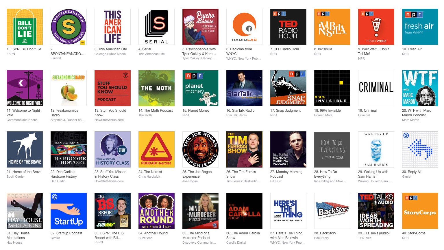 Podcasts in the iTunes Store